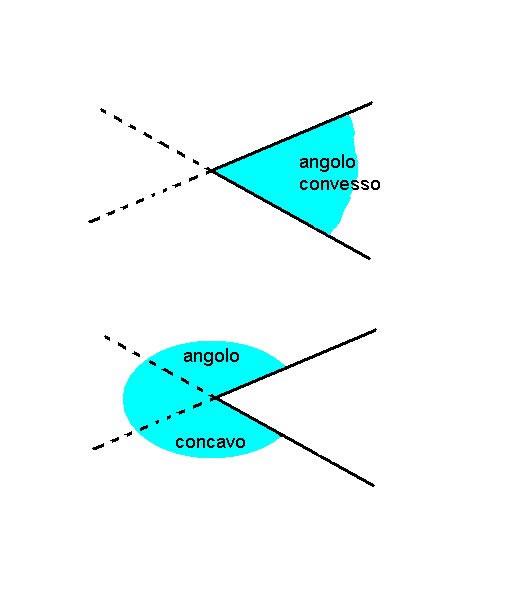 Geometria Geom Angoli Jpg